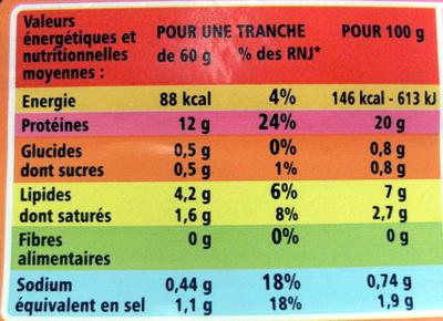 Jambon au Torchon cuit au bouillon Avec Couenne - Informations nutritionnelles - fr