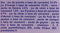 Nectar multifruits à base de jus et de purées de fruits concentrés. Teneur en Fruits : 50 % minimum. Source de 5 vitamines - Ingrédients - fr