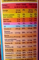 Nectar multifruits à base de jus et de purées de fruits concentrés. Teneur en Fruits : 50 % minimum. Source de 5 vitamines - Informations nutritionnelles - fr