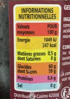 Gelée extra de Mûres - Nutrition facts