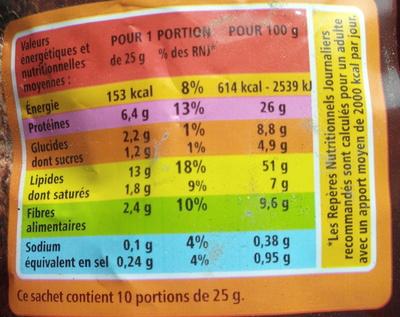 Cacahuètes grillées et salées 250g Casino - Nutrition facts - fr