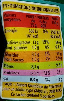 Pistaches Grillées et salées - Voedingswaarden