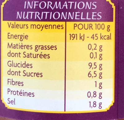 Sauce Mexicaine Forte - Nutrition facts - fr
