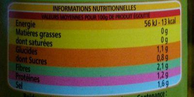 Cornichons extra-fins au vinaigre croquants - Informations nutritionnelles - fr