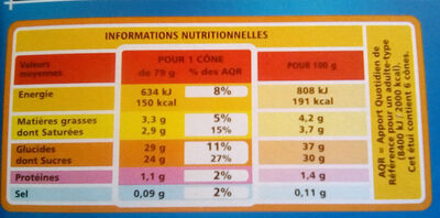 Cônes Citron Framboise x6 - Nutrition facts