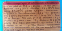 Palets bretons - Voedigswaarden