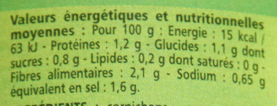 Cornichons Très Fins (croquants) - Voedigswaarden