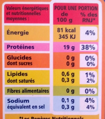 Tranches de filets de cabillaud - Nutrition facts - fr