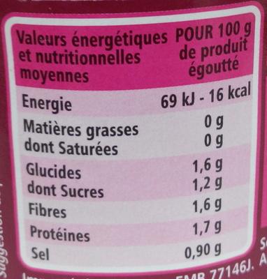 Pointes d'asperges blanches pelées bocal - Informations nutritionnelles - fr