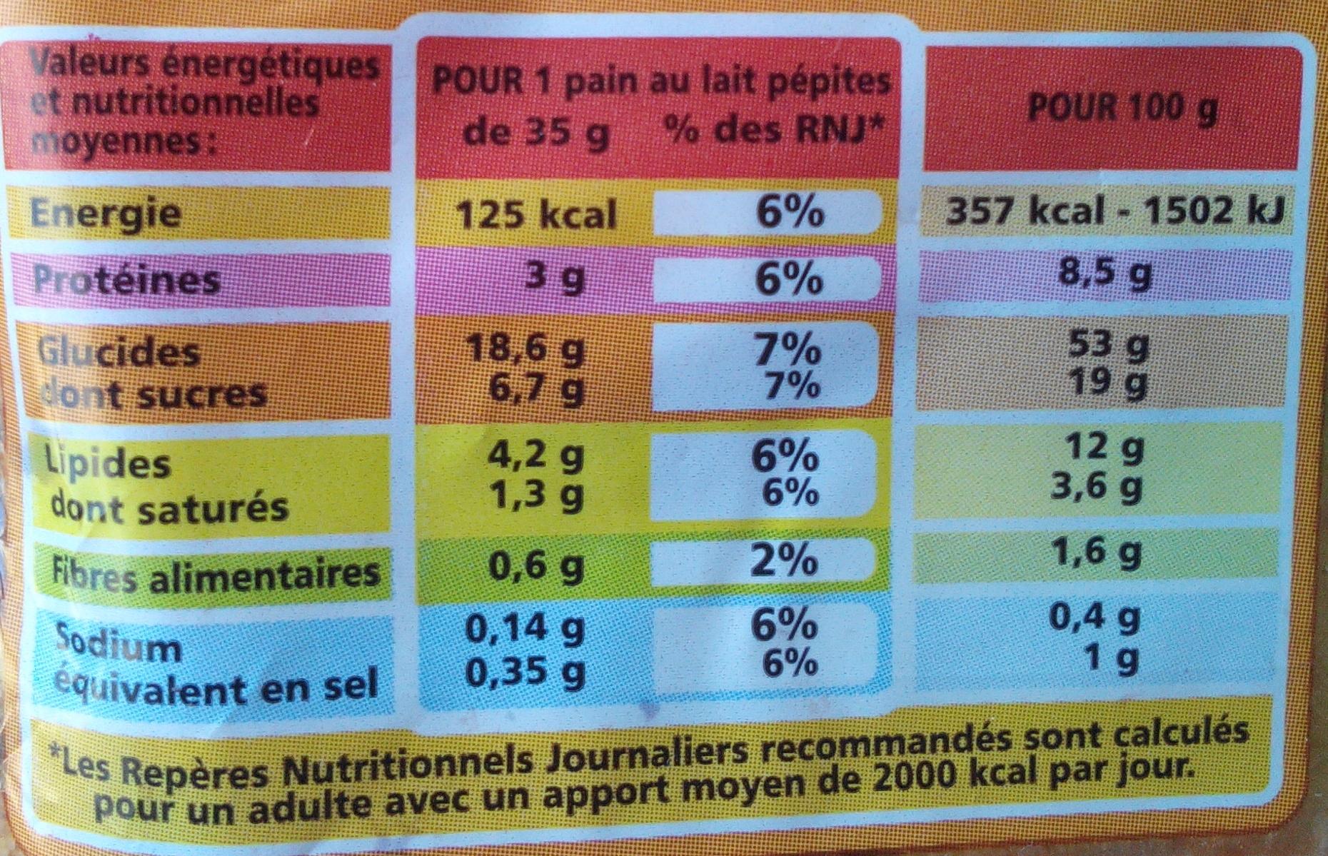 10 pains au lait aux pépites de chocolat au lait - Nutrition facts