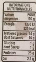 Edam en tranches - Voedingswaarden - fr