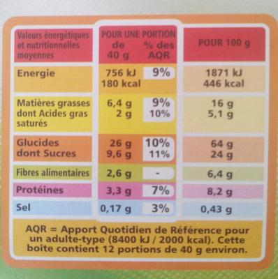 Muesli croustillant bio fruits et de graines casino bio - Informations nutritionnelles