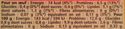 12 Oeufs frais datés du jour de ponte - moyen - Informations nutritionnelles - fr