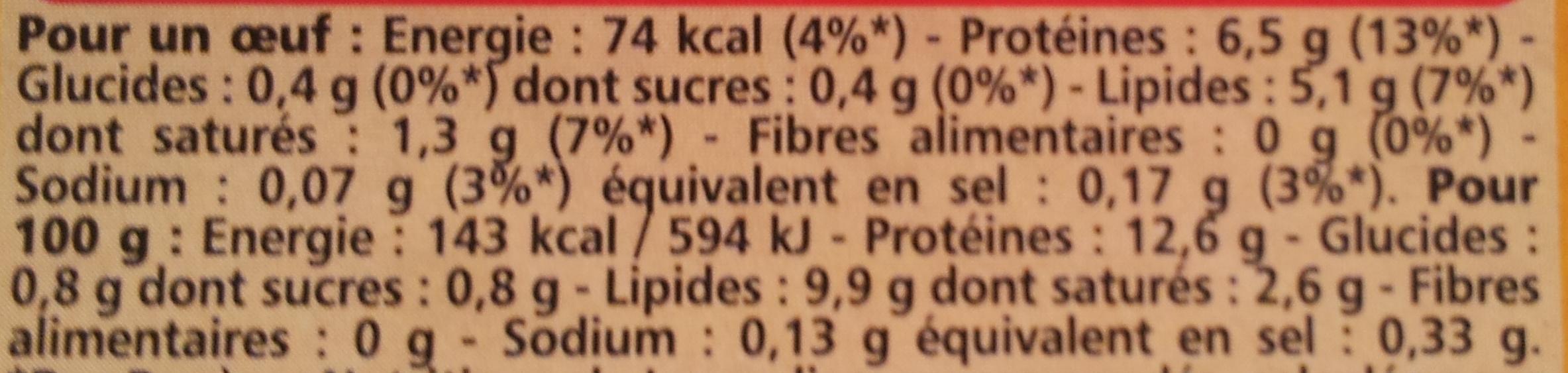 12 Oeufs frais datés du jour de ponte - moyen - Voedingswaarden - fr