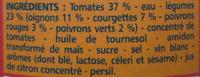 Sauce Basquaise - Ingrédients