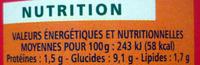 Sauce Basquaise - Informations nutritionnelles
