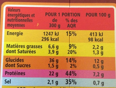 Blanquette de veau et son riz - Voedingswaarden - fr
