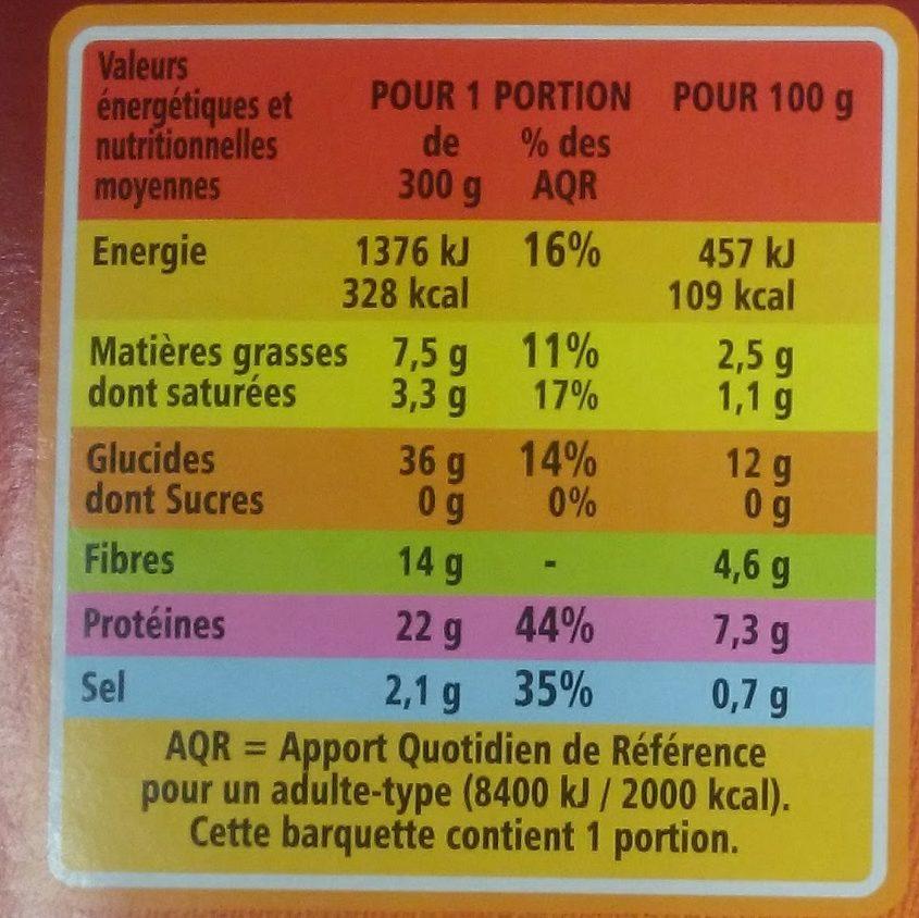 Sauté d'agneau aux flageolets verts et ses légumes - Voedingswaarden