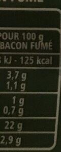Assortiment de jambon sec, rosette et bacon fume - Informations nutritionnelles - fr