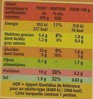 Boeuf bourguignon et ses pommes de terre - Voedingswaarden - fr