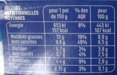 Yaourt à la Grecque - Nutrition facts