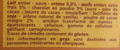 Petits pots de crème au chocolat - Ingredients