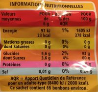 Bonbons Acidulés - Goûts Cassis Citron Fraise Orange Poire - Nutrition facts
