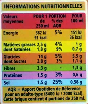 Mouliné de légumes variés - Nutrition facts