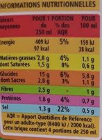 Velouté Poireaux pommes de terre - Voedingswaarden - fr