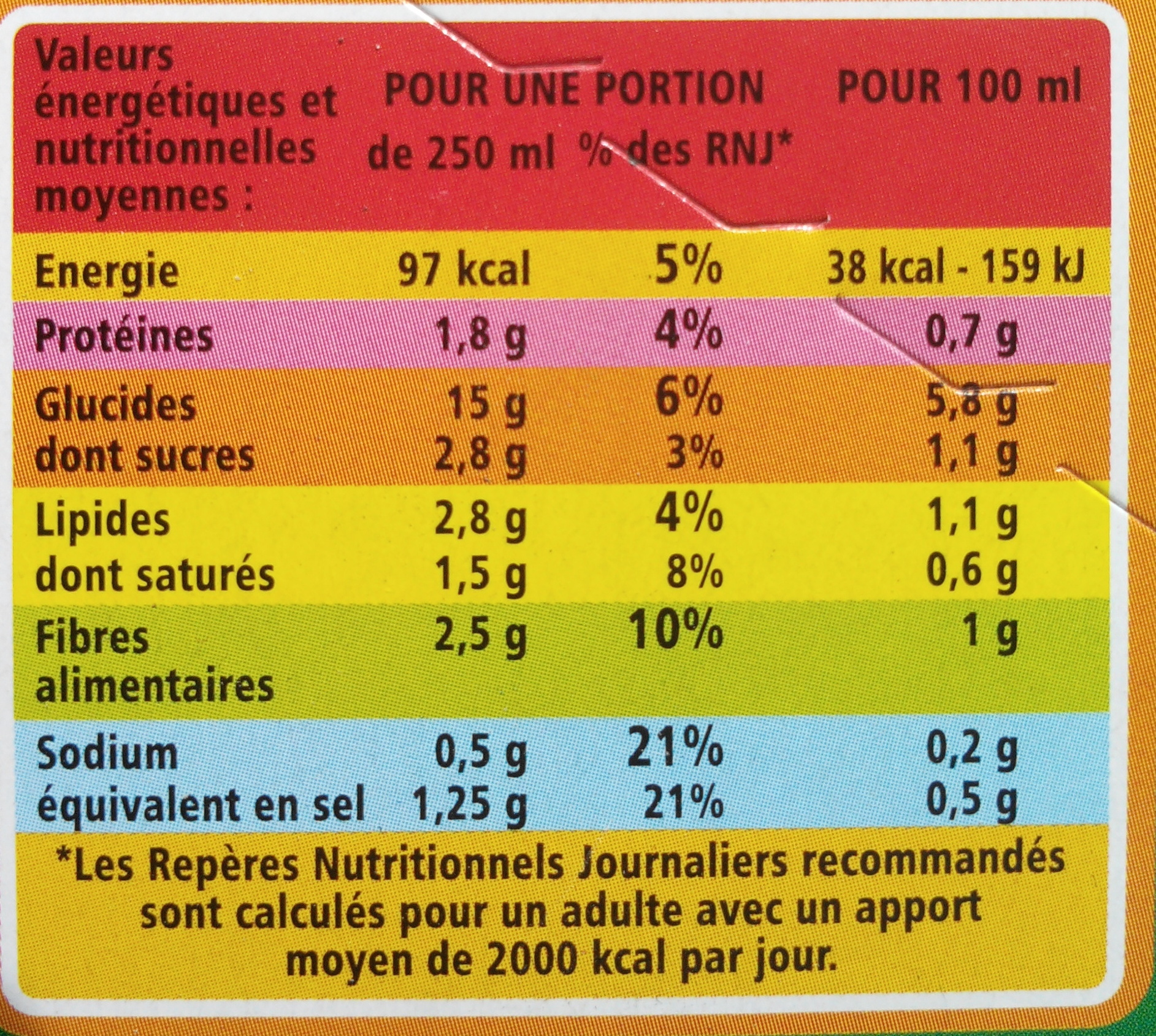Velouté Poireaux Pommes de terre - Voedigswaarden