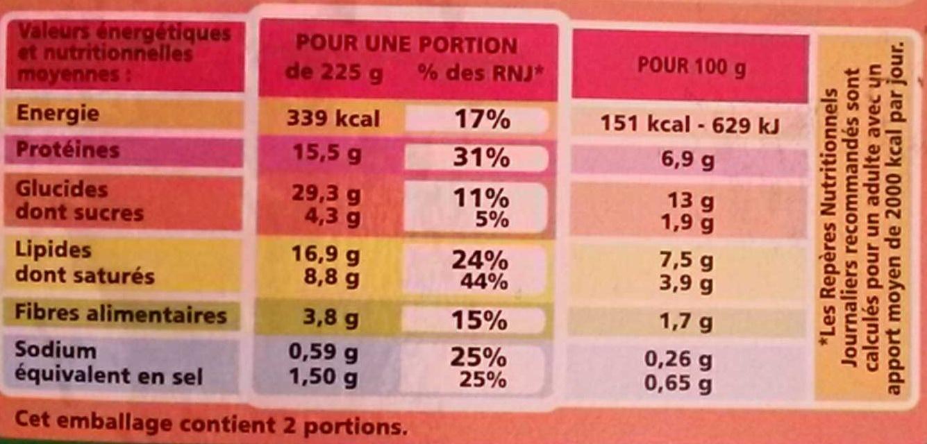 Lasagnes Chèvre-Épinards, Surgelées - Nutrition facts - fr