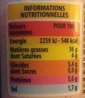 Tarama aux oeufs de cabillaud fumés - Nutrition facts