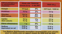 Pain d'épices en tranches - Voedingswaarden - fr
