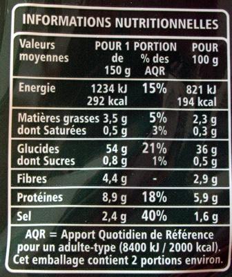 gnocchi semoule de blé dur - Nutrition facts
