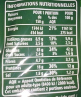 Ravioli boeuf recette aux oeufs frais - Informations nutritionnelles