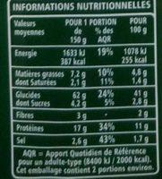Ravioli au Jambon - Informations nutritionnelles - fr