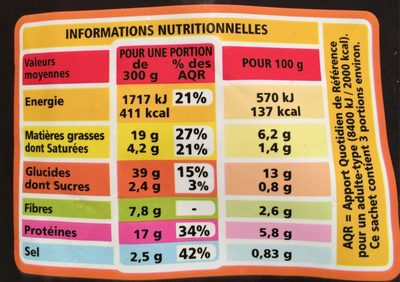 Poêlée à la Landaise - Nutrition facts