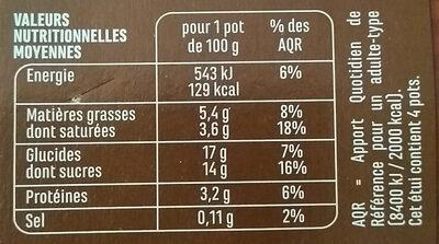 Gourmandise viennoise chocolat - Informations nutritionnelles - fr