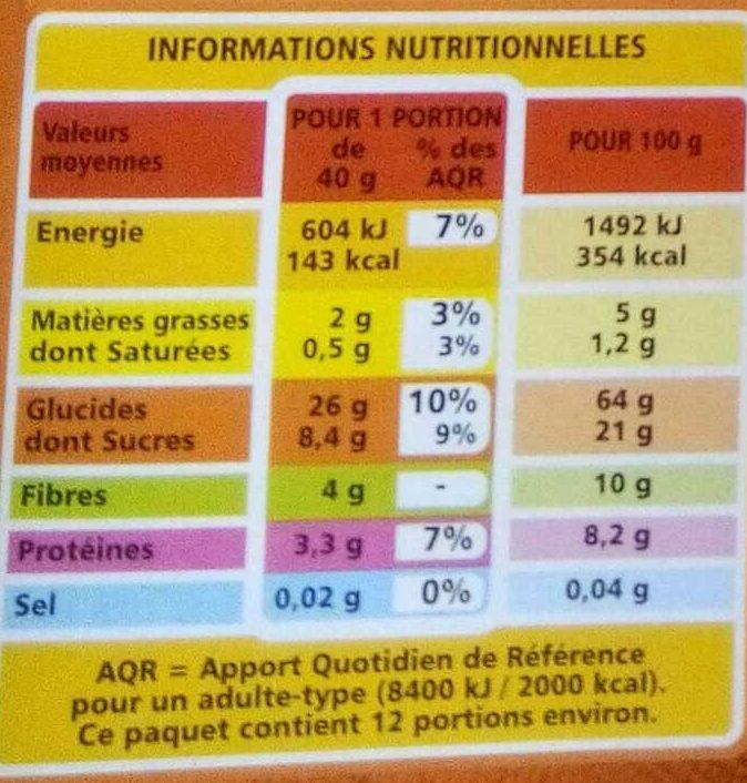 Muesli floconneux 7 fruits & 4 céréales – 25% de fruits - Ernæringsfakta
