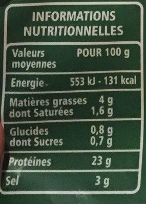 Filet de bacon fumé au bois de hêtre - Nutrition facts