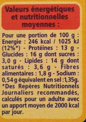 Cordons bleus de dinde - Voedingswaarden - fr