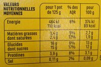 Yaourts brassés à la vanille - Nutrition facts