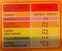Pâte feuilletée prête à dérouler - Nutrition facts - fr
