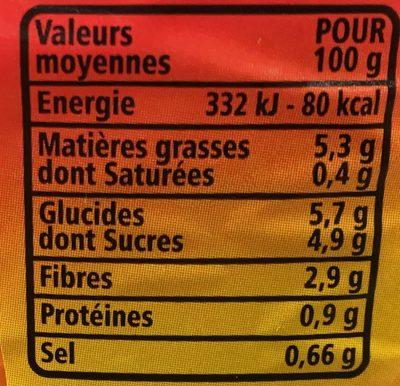 Carottes Râpées - Información nutricional