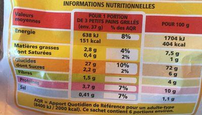 Petits Pains Grillés au Froment - Informations nutritionnelles - fr