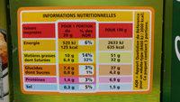 Choux Chevre Poivre 60G Co - Nutrition facts