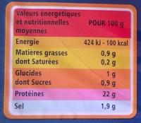 Blanc de Dinde 4 Tranches - Informations nutritionnelles - fr