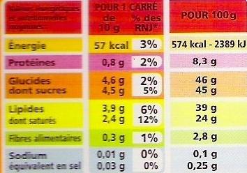 Chocolat lait dégustation – Pur beurre de cacao - Informations nutritionnelles - fr