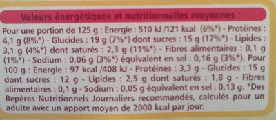 Yaourts desserts : 4 Fraise façon tarte, 2 Citron façon tarte, 2 Pomme façon tarte. - Informations nutritionnelles - fr