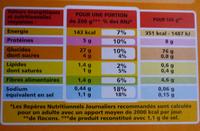 Purée nature - Purée de pommes de terre en flocons - Informations nutritionnelles - fr